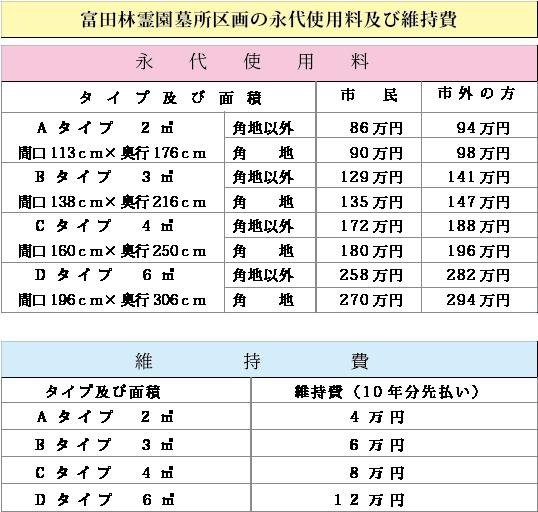 富田林霊園betuin class=
