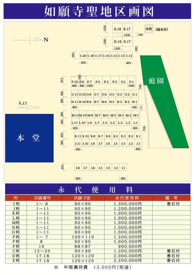 如願寺墓地・区画図